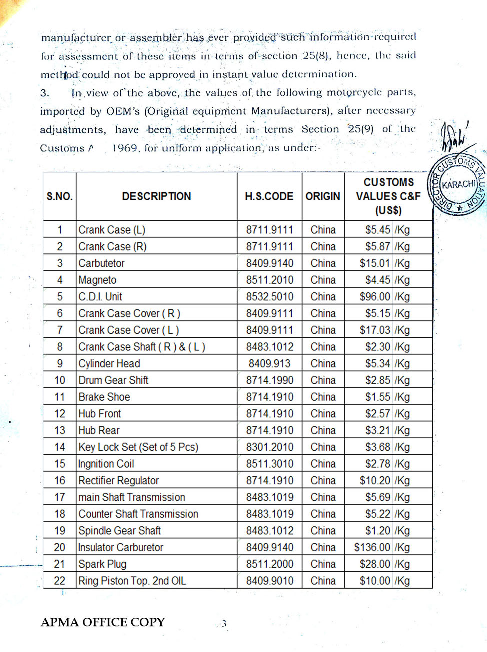 Determination Of Customs Value Of Parts Of 70cc Motorcycle Of